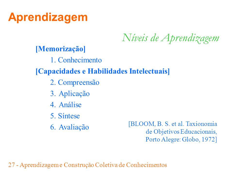 27 - Aprendizagem e Construção Coletiva de Conhecimentos [Memorização] 1. Conhecimento [Capacidades e Habilidades Intelectuais] 2. Compreensão 3.Aplic