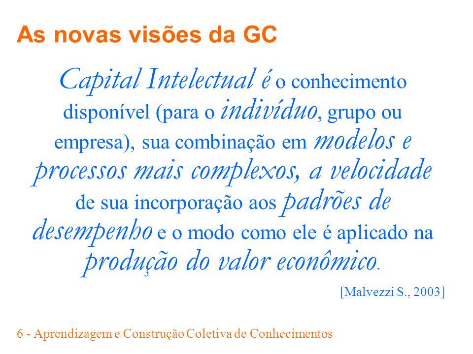 6 - Aprendizagem e Construção Coletiva de Conhecimentos Capital Intelectual é o conhecimento disponível (para o indivíduo, grupo ou empresa), sua comb
