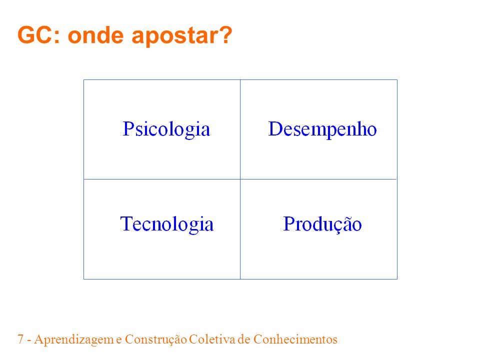 18 - Aprendizagem e Construção Coletiva de Conhecimentos 1.