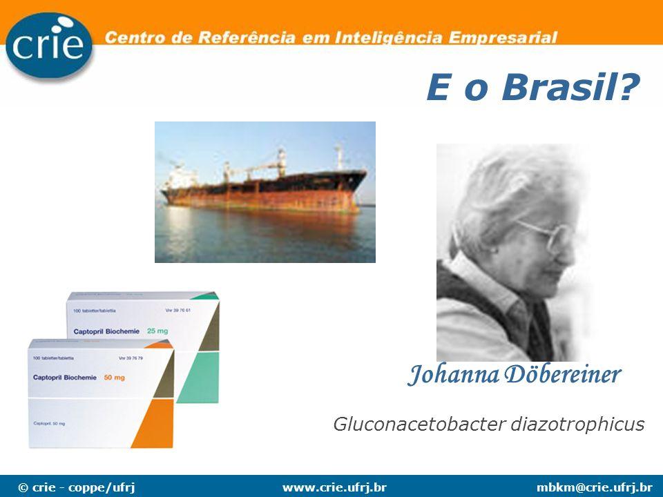 © crie - coppe/ufrjmbkm@crie.ufrj.brwww.crie.ufrj.br E o Brasil? Gluconacetobacter diazotrophicus Johanna Döbereiner