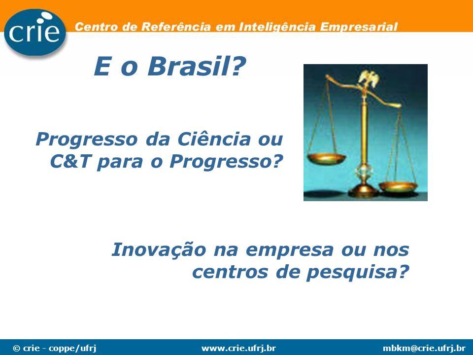 © crie - coppe/ufrjmbkm@crie.ufrj.brwww.crie.ufrj.br Progresso da Ciência ou C&T para o Progresso? Inovação na empresa ou nos centros de pesquisa? E o