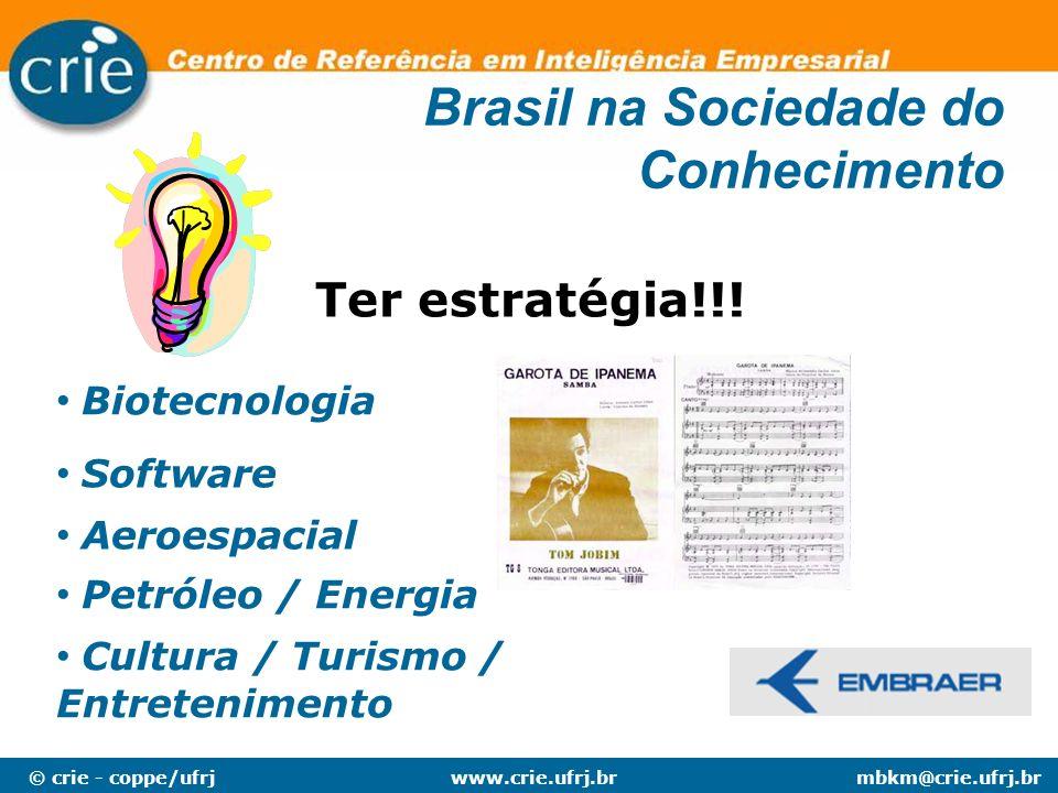 © crie - coppe/ufrjmbkm@crie.ufrj.brwww.crie.ufrj.br Biotecnologia Software Aeroespacial Petróleo / Energia Cultura / Turismo / Entretenimento Brasil