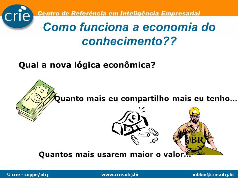 © crie - coppe/ufrjmbkm@crie.ufrj.brwww.crie.ufrj.br Qual a nova lógica econômica? Como funciona a economia do conhecimento?? Quanto mais eu compartil