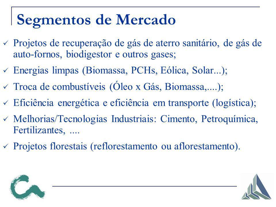 Segmentos de Mercado Projetos de recuperação de gás de aterro sanitário, de gás de auto-fornos, biodigestor e outros gases; Energias limpas (Biomassa, PCHs, Eólica, Solar...); Troca de combustíveis (Óleo x Gás, Biomassa,....); Eficiência energética e eficiência em transporte (logística); Melhorias/Tecnologias Industriais: Cimento, Petroquímica, Fertilizantes,....