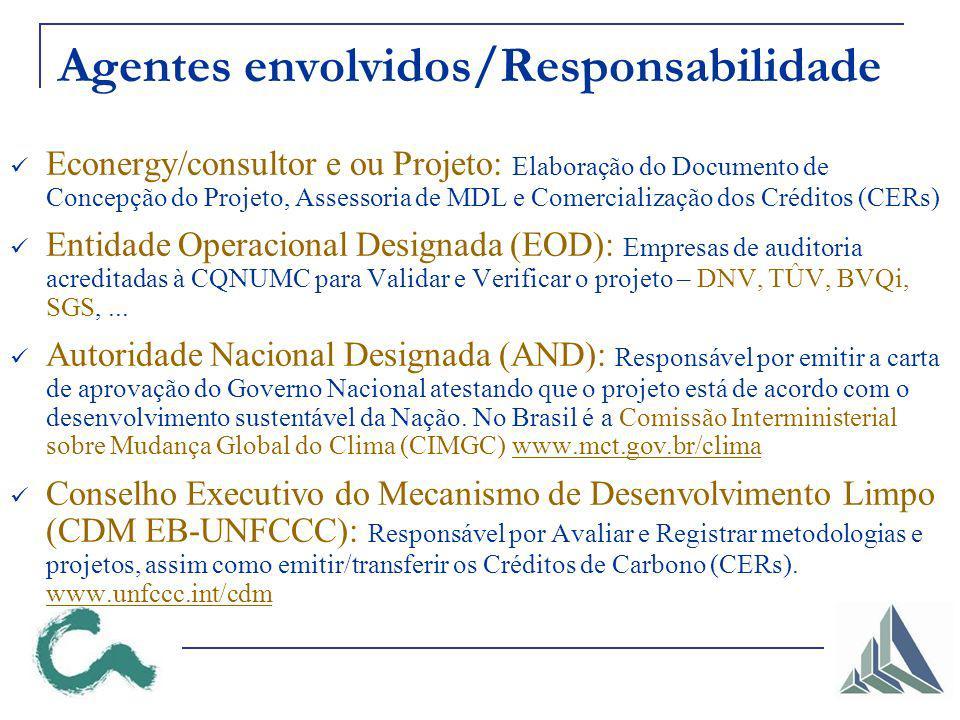 Agentes envolvidos/Responsabilidade Econergy/consultor e ou Projeto: Elaboração do Documento de Concepção do Projeto, Assessoria de MDL e Comercialização dos Créditos (CERs) Entidade Operacional Designada (EOD): Empresas de auditoria acreditadas à CQNUMC para Validar e Verificar o projeto – DNV, TÛV, BVQi, SGS,...