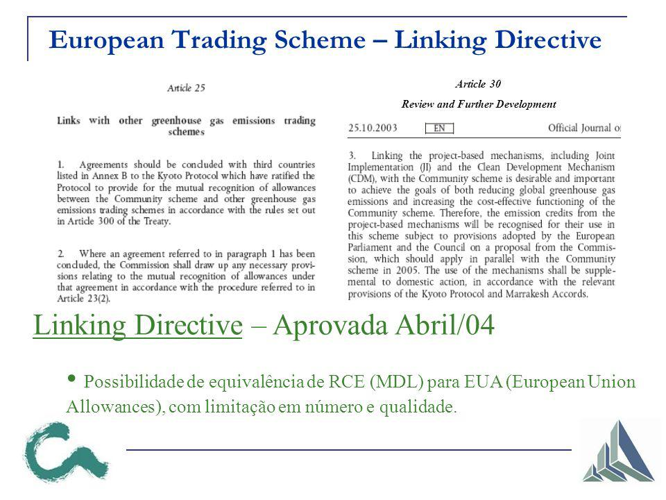 European Trading Scheme – Linking Directive Article 30 Review and Further Development Linking Directive – Aprovada Abril/04 Possibilidade de equivalên