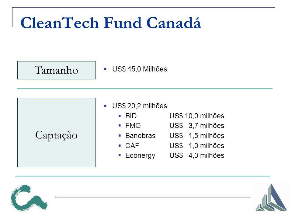 US$ 20,2 milhões BIDUS$ 10,0 milhões FMOUS$ 3,7 milhões BanobrasUS$ 1,5 milhões CAFUS$ 1,0 milhões EconergyUS$ 4,0 milhões US$ 45,0 Milhões CleanTech Fund Canadá Tamanho Captação