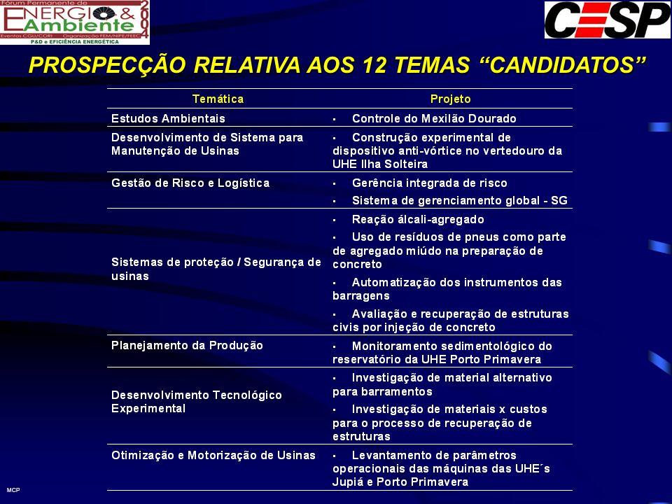 MCP PROSPECÇÃO RELATIVA AOS 12 TEMAS CANDIDATOS