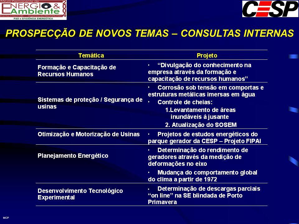 MCP PROSPECÇÃO DE NOVOS TEMAS – CONSULTAS INTERNAS