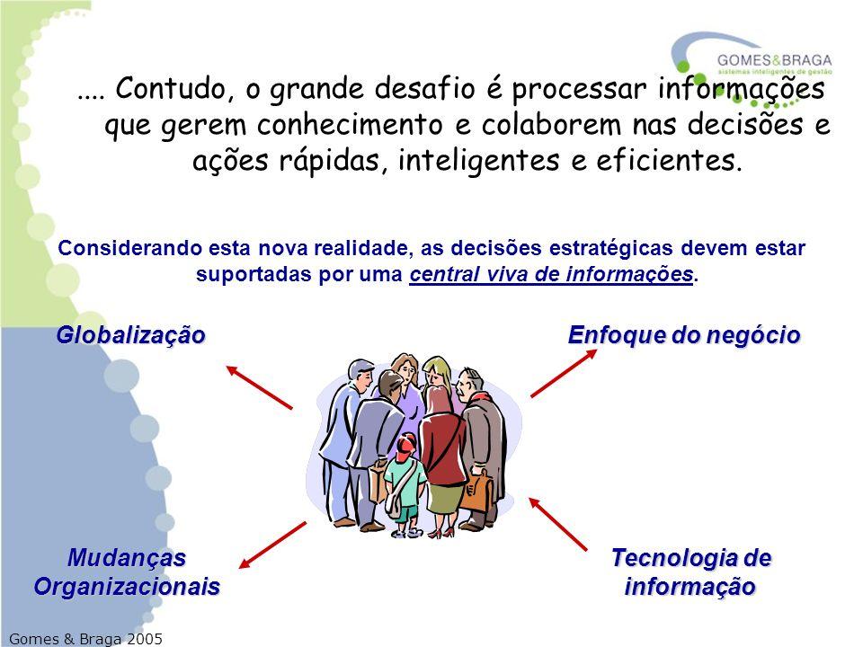 Gomes & Braga 2005.... Contudo, o grande desafio é processar informações que gerem conhecimento e colaborem nas decisões e ações rápidas, inteligentes