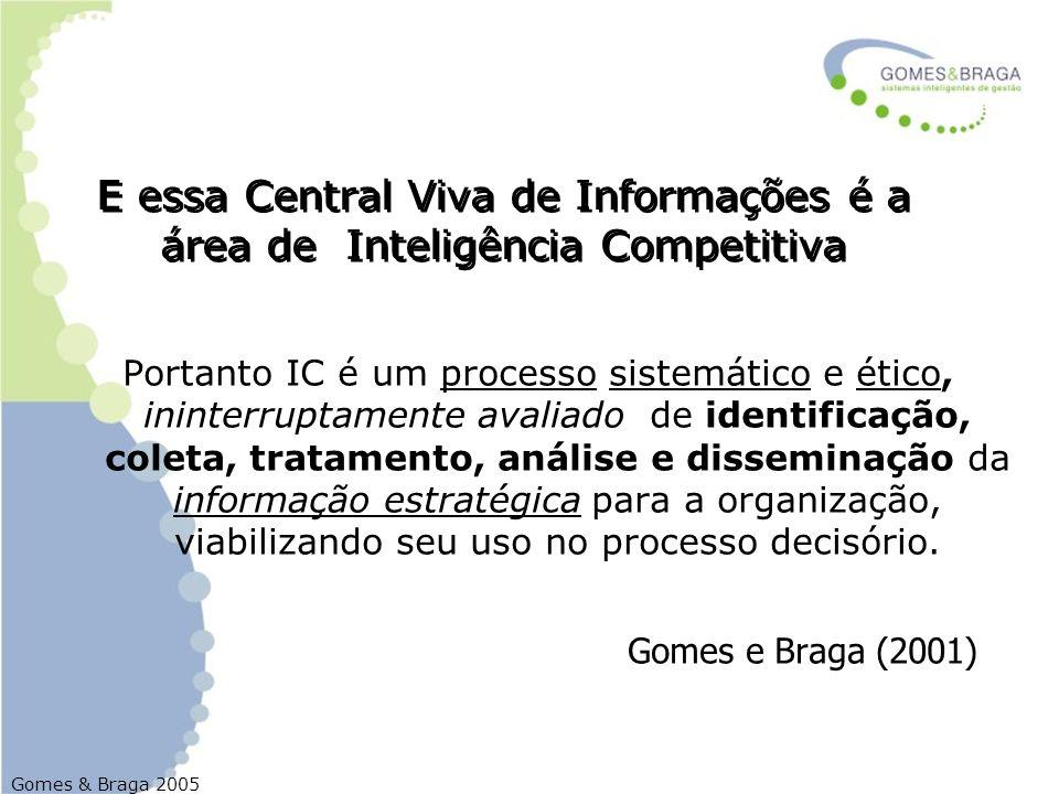Gomes & Braga 2005 E essa Central Viva de Informações é a área de Inteligência Competitiva Portanto IC é um processo sistemático e ético, ininterrupta