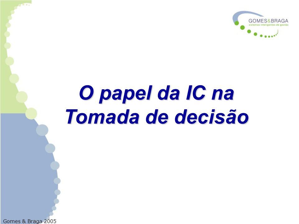 Gomes & Braga 2005 O papel da IC na Tomada de decisão
