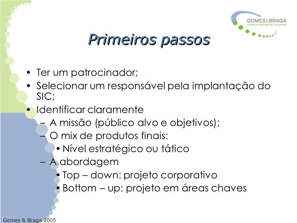 Gomes & Braga 2005 Primeiros passos Ter um patrocinador; Selecionar um responsável pela implantação do SIC; Identificar claramente –A missão (público