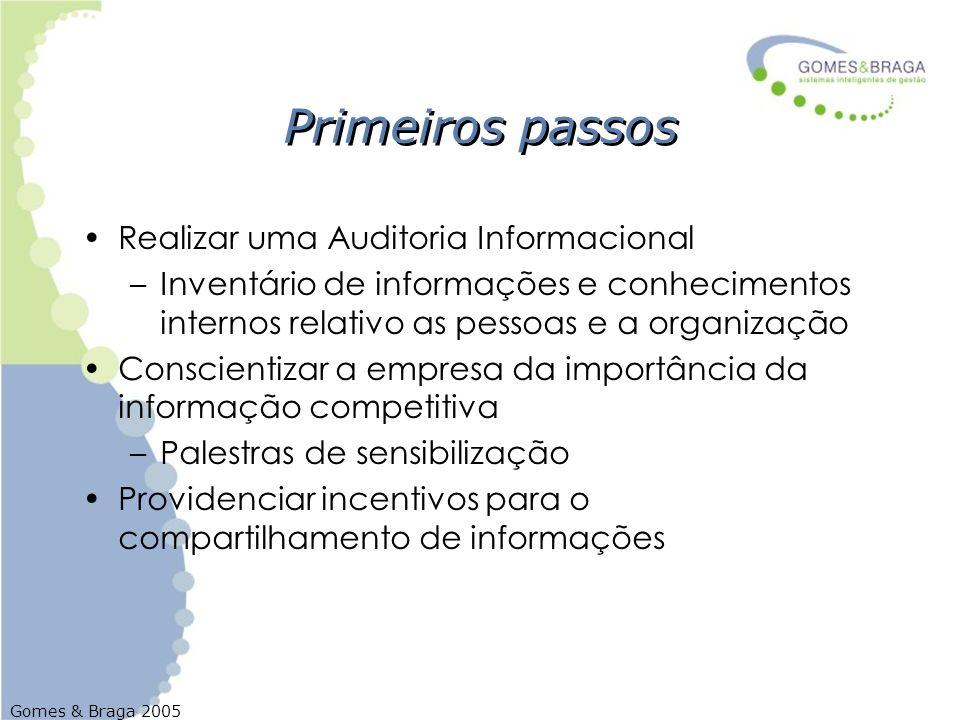 Gomes & Braga 2005 Primeiros passos Realizar uma Auditoria Informacional –Inventário de informações e conhecimentos internos relativo as pessoas e a o