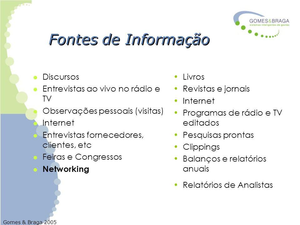 Gomes & Braga 2005 Fontes de Informação Livros Revistas e jornais Internet Programas de rádio e TV editados Pesquisas prontas Clippings Balanços e rel