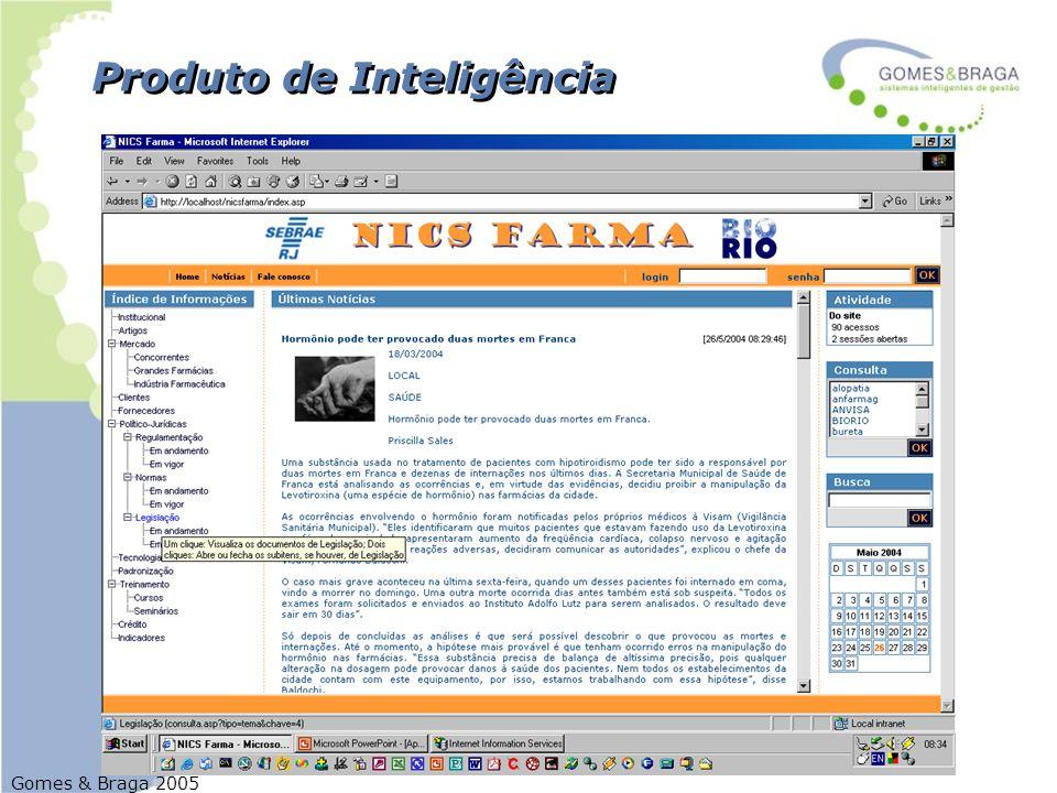 Gomes & Braga 2005 Produto de Inteligência