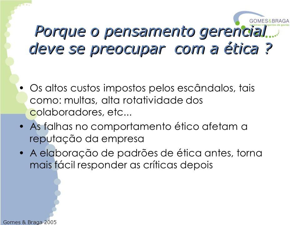 Gomes & Braga 2005 Porque o pensamento gerencial deve se preocupar com a ética ? Os altos custos impostos pelos escândalos, tais como: multas, alta ro