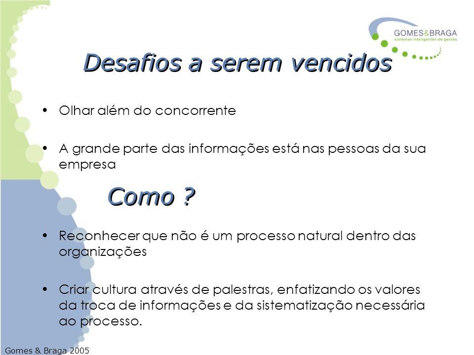 Gomes & Braga 2005 Desafios a serem vencidos Olhar além do concorrente A grande parte das informações está nas pessoas da sua empresa Como ? Reconhece