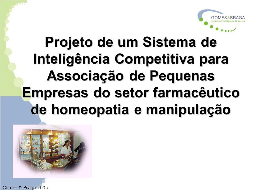 Gomes & Braga 2005 Projeto de um Sistema de Inteligência Competitiva para Associação de Pequenas Empresas do setor farmacêutico de homeopatia e manipu