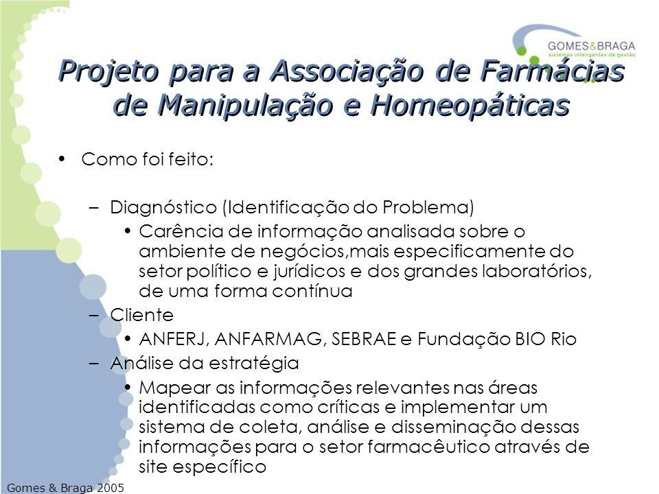 Gomes & Braga 2005 Projeto para a Associação de Farmácias de Manipulação e Homeopáticas Como foi feito: –Diagnóstico (Identificação do Problema) Carên