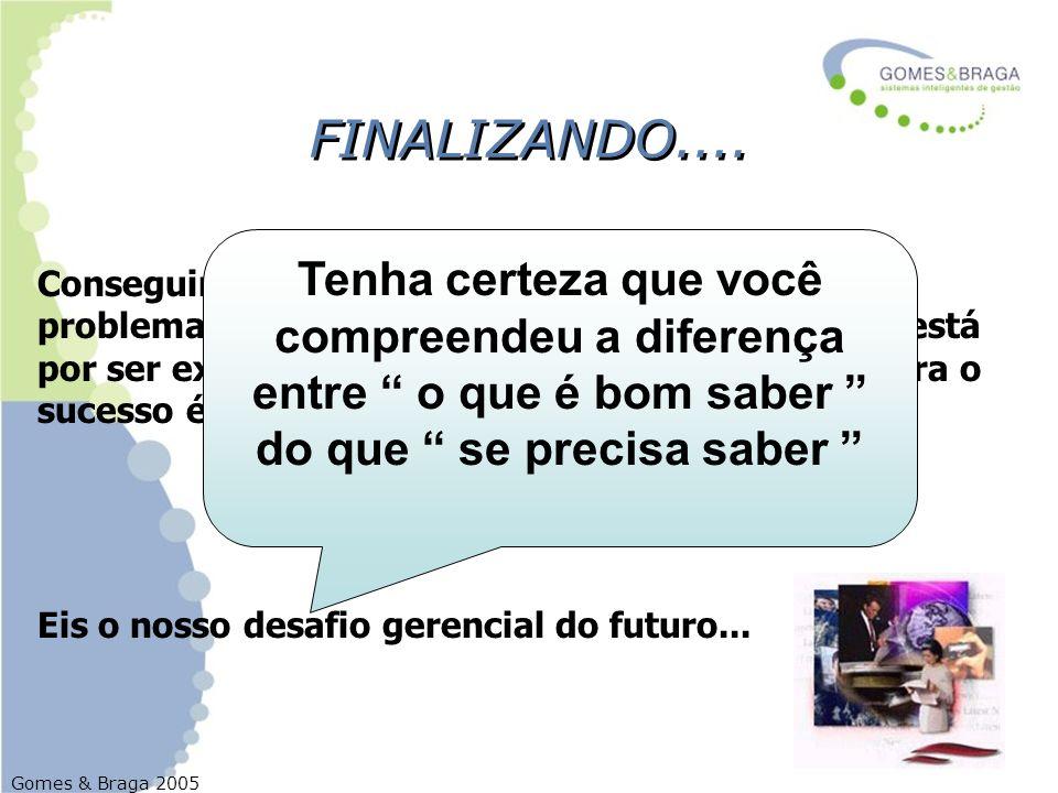 Gomes & Braga 2005 FINALIZANDO.... Conseguimos identificar exigências e apontar problemas; Mas o trabalho de construção ainda está por ser executado..