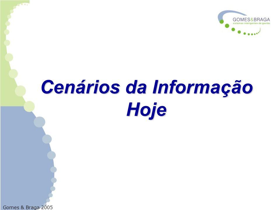 Gomes & Braga 2005 Casos reais