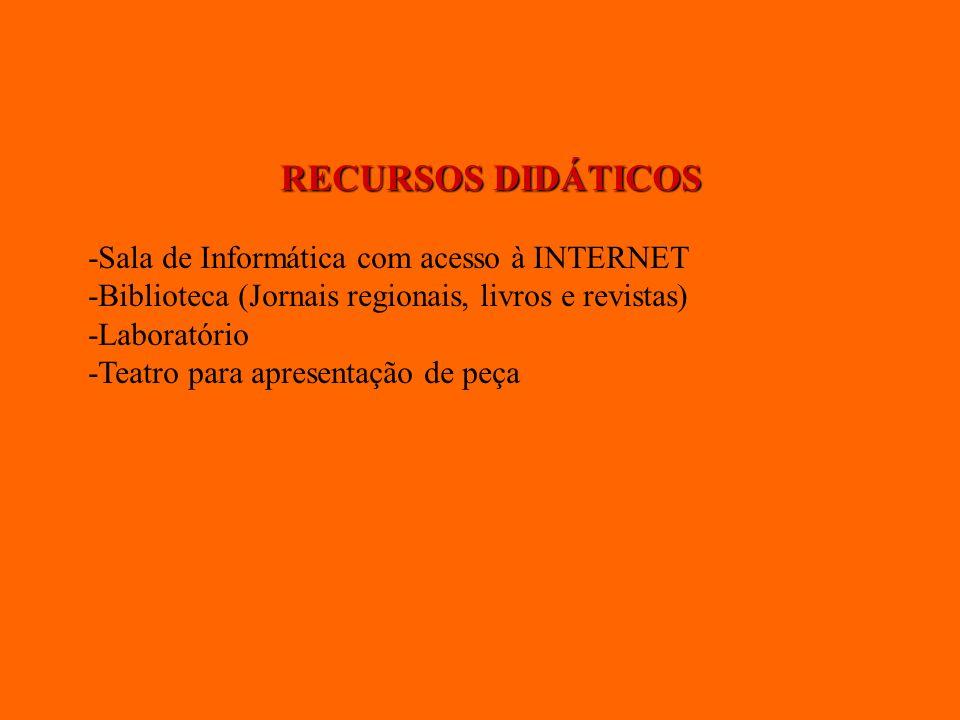 RECURSOS DIDÁTICOS -Sala de Informática com acesso à INTERNET -Biblioteca (Jornais regionais, livros e revistas) -Laboratório -Teatro para apresentaçã