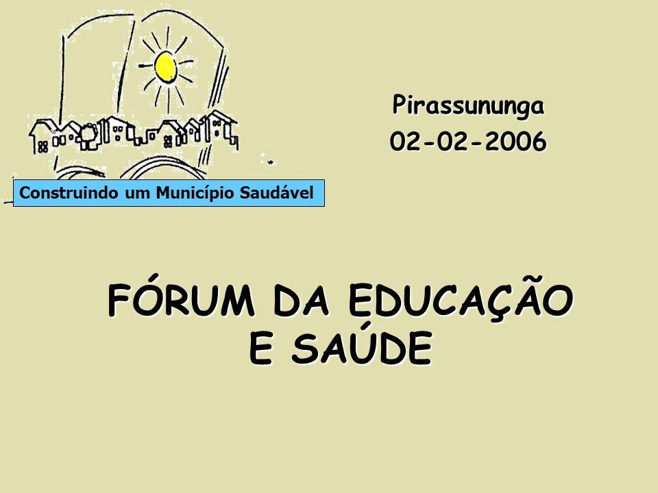 FÓRUM DA EDUCAÇÃO E SAÚDE Pirassununga02-02-2006 Pirassununga02-02-2006 Construindo um Município Saudável