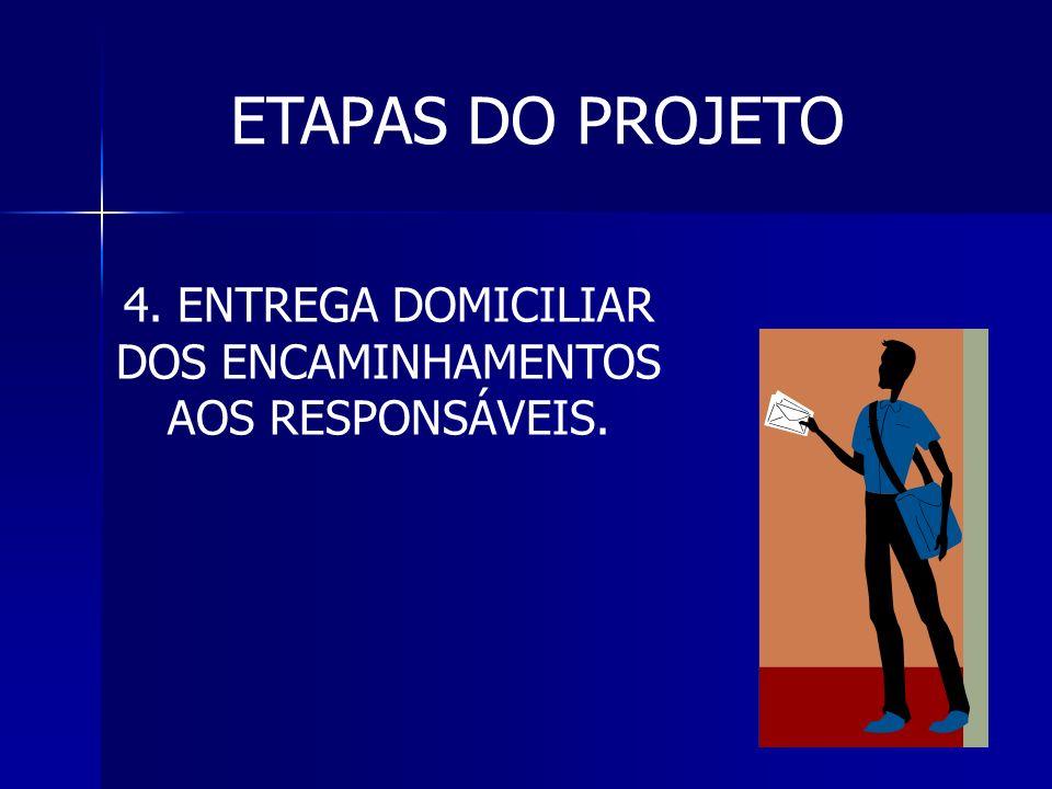 ETAPAS DO PROJETO 4. ENTREGA DOMICILIAR DOS ENCAMINHAMENTOS AOS RESPONSÁVEIS.