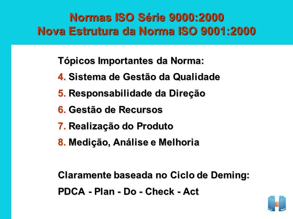 Normas ISO Série 9000:2000 Nova Estrutura da Norma ISO 9001:2000 Tópicos Importantes da Norma: 4. Sistema de Gestão da Qualidade 5. Responsabilidade d