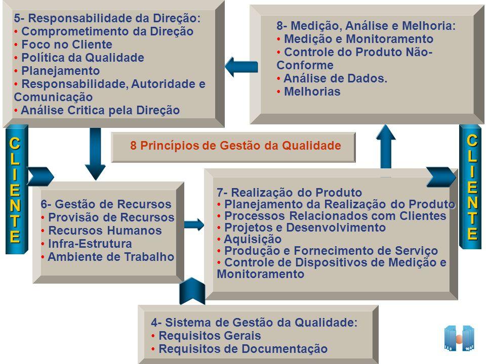 6- Gestão de Recursos Provisão de Recursos Provisão de Recursos Recursos Humanos Recursos Humanos Infra-Estrutura Infra-Estrutura Ambiente de Trabalho