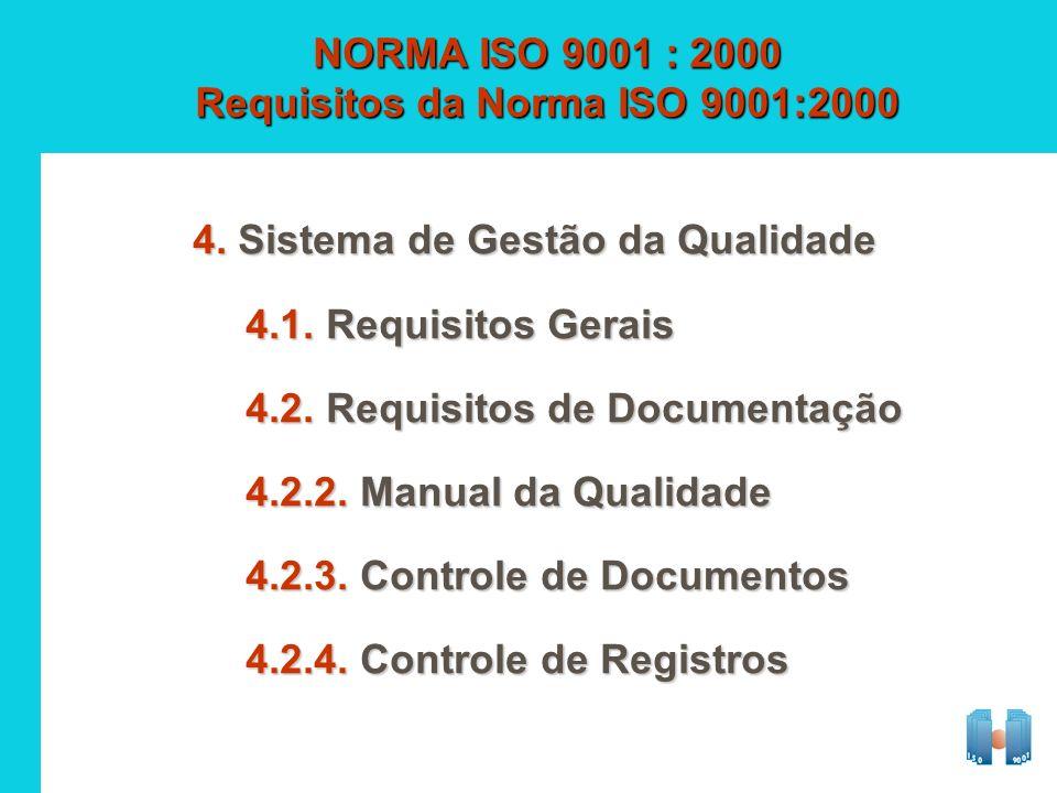 NORMA ISO 9001 : 2000 Requisitos da Norma ISO 9001:2000 4. Sistema de Gestão da Qualidade 4.1. Requisitos Gerais 4.2. Requisitos de Documentação 4.2.2