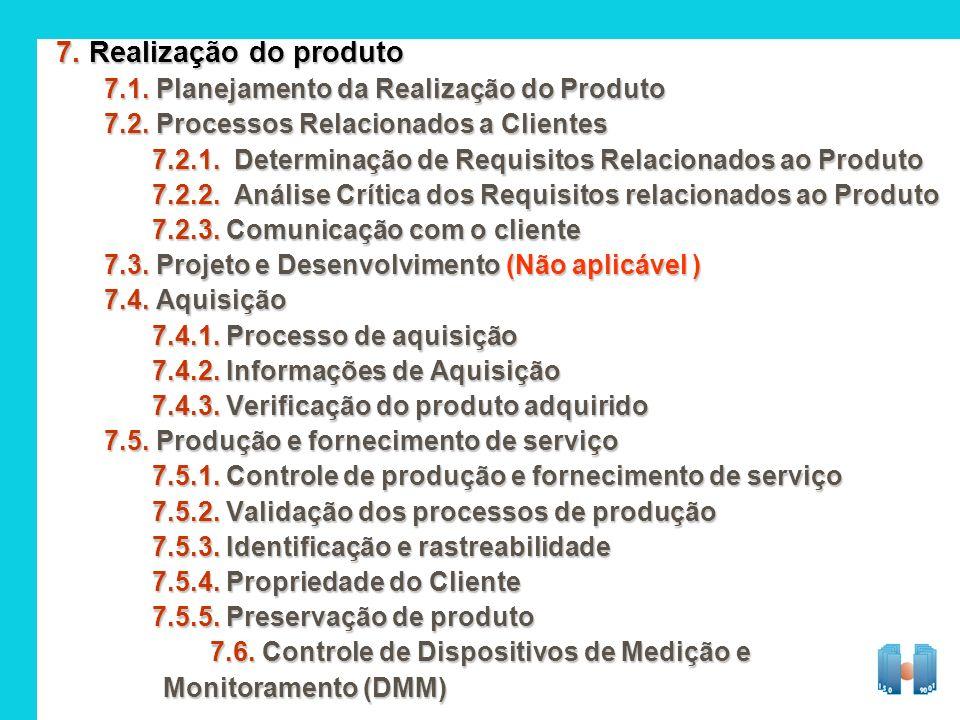 7. Realização do produto 7.1. Planejamento da Realização do Produto 7.2. Processos Relacionados a Clientes 7.2.1. Determinação de Requisitos Relaciona