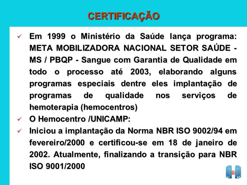 CERTIFICAÇÃO Em 1999 o Ministério da Saúde lança programa: META MOBILIZADORA NACIONAL SETOR SAÚDE - MS / PBQP - Sangue com Garantia de Qualidade em to