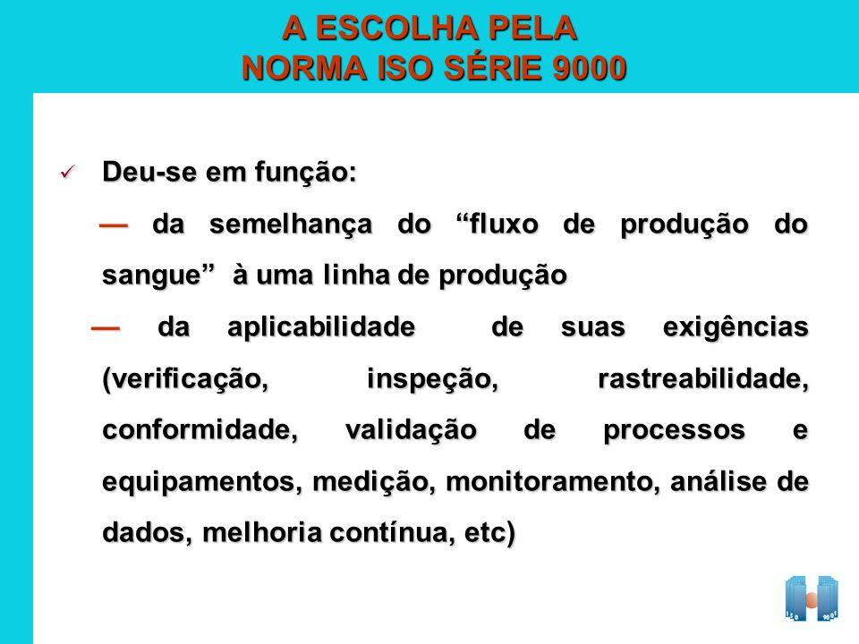 A ESCOLHA PELA NORMA ISO SÉRIE 9000 Deu-se em função: Deu-se em função: da semelhança do fluxo de produção do sangue à uma linha de produção da semelh