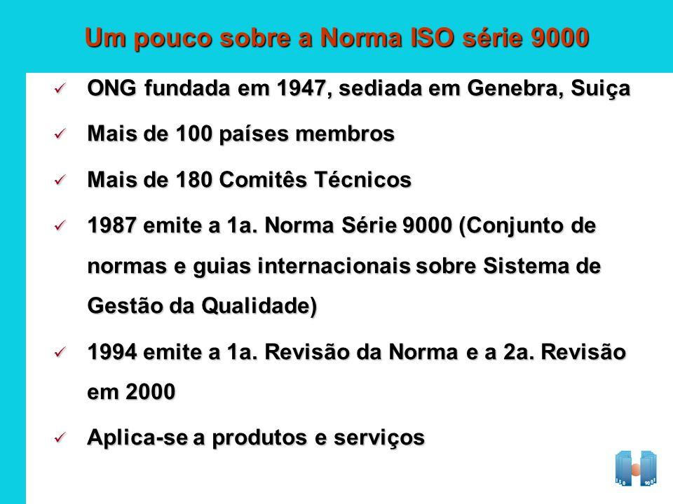 Um pouco sobre a Norma ISO série 9000 ONG fundada em 1947, sediada em Genebra, Suiça ONG fundada em 1947, sediada em Genebra, Suiça Mais de 100 países