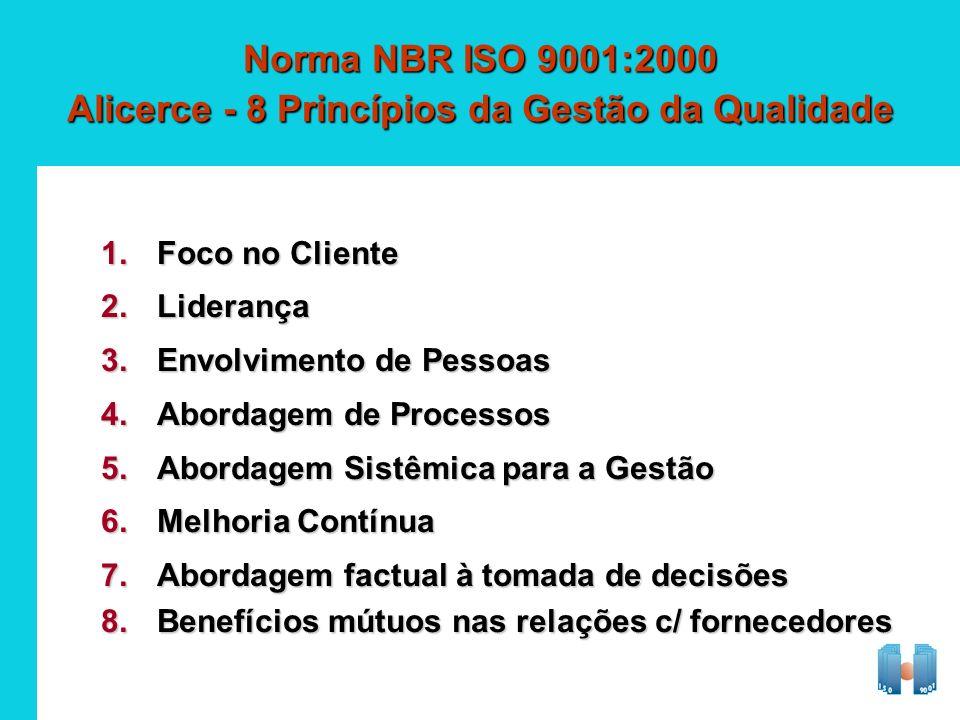 Norma NBR ISO 9001:2000 Alicerce - 8 Princípios da Gestão da Qualidade 1.Foco no Cliente 2.Liderança 3.Envolvimento de Pessoas 4.Abordagem de Processo