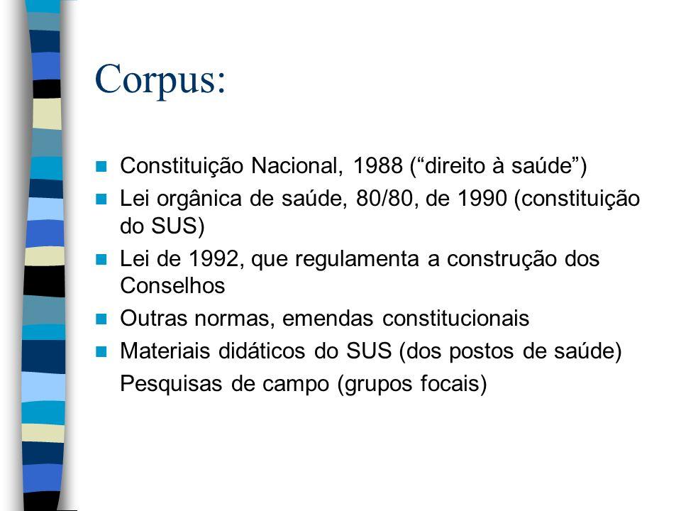 Corpus: Constituição Nacional, 1988 (direito à saúde) Lei orgânica de saúde, 80/80, de 1990 (constituição do SUS) Lei de 1992, que regulamenta a const
