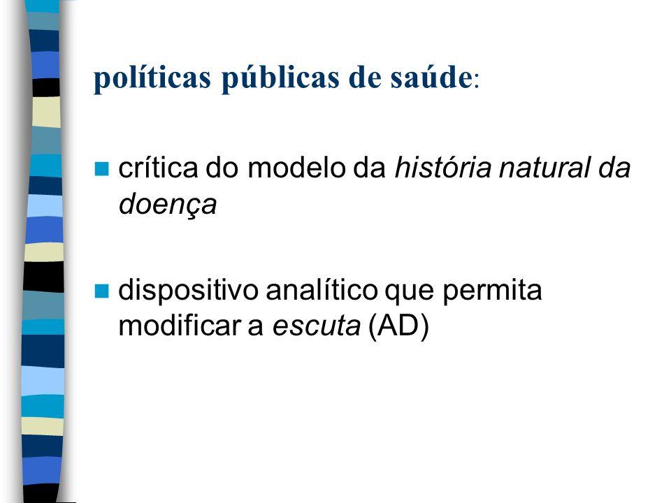 políticas públicas de saúde : crítica do modelo da história natural da doença dispositivo analítico que permita modificar a escuta (AD)