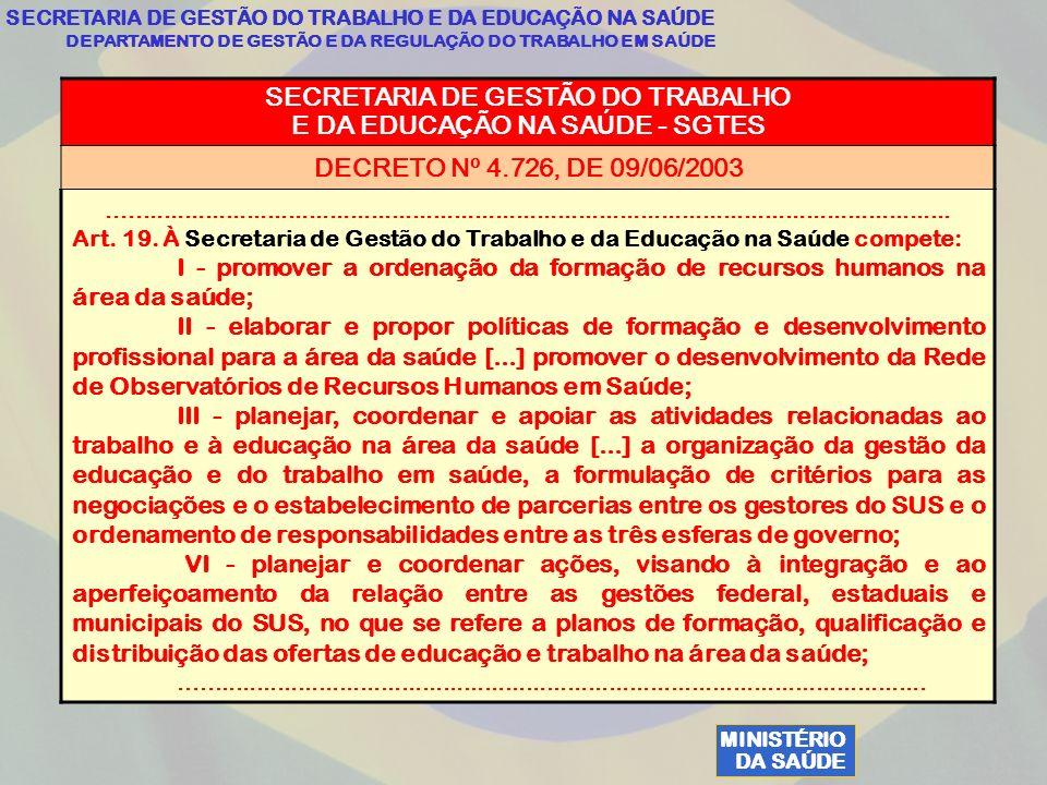 MINISTÉRIO DA SAÚDE SECRETARIA DE GESTÃO DO TRABALHO E DA EDUCAÇÃO NA SAÚDE DEPARTAMENTO DE GESTÃO E DA REGULAÇÃO DO TRABALHO EM SAÚDE SECRETARIA DE GESTÃO DO TRABALHO E DA EDUCA Ç ÃO NA SA Ú DE - SGTES DECRETO Nº 4.726, DE 09/06/2003..........................................................................................................................