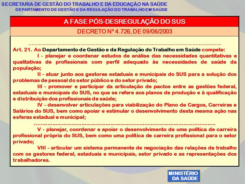 MINISTÉRIO DA SAÚDE SECRETARIA DE GESTÃO DO TRABALHO E DA EDUCAÇÃO NA SAÚDE DEPARTAMENTO DE GESTÃO E DA REGULAÇÃO DO TRABALHO EM SAÚDE A FASE PÓS-DESREGULAÇÃO DO SUS DECRETO Nº 4.726, DE 09/06/2003.......................................................................................................................