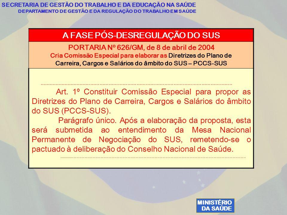 MINISTÉRIO DA SAÚDE SECRETARIA DE GESTÃO DO TRABALHO E DA EDUCAÇÃO NA SAÚDE DEPARTAMENTO DE GESTÃO E DA REGULAÇÃO DO TRABALHO EM SAÚDE A FASE PÓS-DESREGULAÇÃO DO SUS PORTARIA Nº 626/GM, de 8 de abril de 2004 Cria Comissão Especial para elaborar as Diretrizes do Plano de Carreira, Cargos e Salários do âmbito do SUS – PCCS-SUS.............................................................................................................................