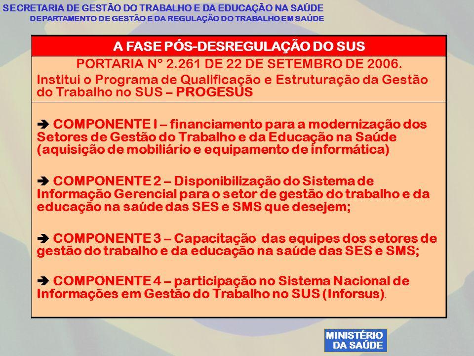 MINISTÉRIO DA SAÚDE SECRETARIA DE GESTÃO DO TRABALHO E DA EDUCAÇÃO NA SAÚDE DEPARTAMENTO DE GESTÃO E DA REGULAÇÃO DO TRABALHO EM SAÚDE A FASE PÓS-DESREGULAÇÃO DO SUS PORTARIA Nº 2.261 DE 22 DE SETEMBRO DE 2006.