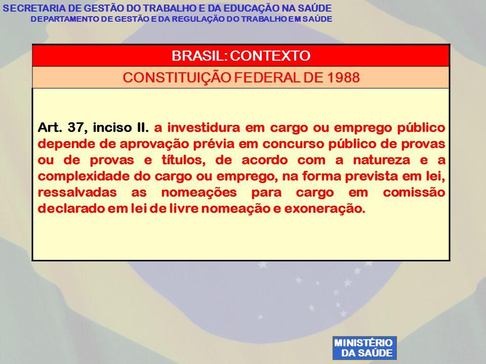 MINISTÉRIO DA SAÚDE SECRETARIA DE GESTÃO DO TRABALHO E DA EDUCAÇÃO NA SAÚDE DEPARTAMENTO DE GESTÃO E DA REGULAÇÃO DO TRABALHO EM SAÚDE BRASIL: CONTEXTO CONSTITUIÇÃO FEDERAL DE 1988 Art.