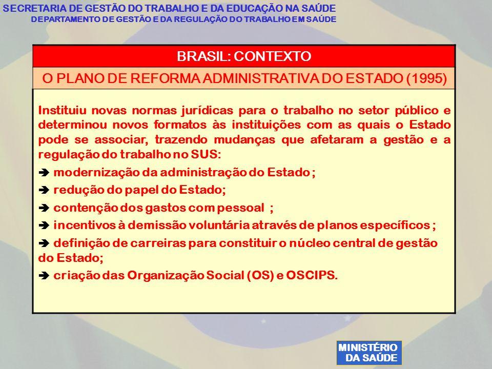 MINISTÉRIO DA SAÚDE SECRETARIA DE GESTÃO DO TRABALHO E DA EDUCAÇÃO NA SAÚDE DEPARTAMENTO DE GESTÃO E DA REGULAÇÃO DO TRABALHO EM SAÚDE BRASIL: CONTEXTO O PLANO DE REFORMA ADMINISTRATIVA DO ESTADO (1995) Instituiu novas normas jurídicas para o trabalho no setor público e determinou novos formatos às instituições com as quais o Estado pode se associar, trazendo mudanças que afetaram a gestão e a regulação do trabalho no SUS: modernização da administração do Estado ; redução do papel do Estado; contenção dos gastos com pessoal ; incentivos à demissão voluntária através de planos específicos ; definição de carreiras para constituir o núcleo central de gestão do Estado; criação das Organização Social (OS) e OSCIPS.