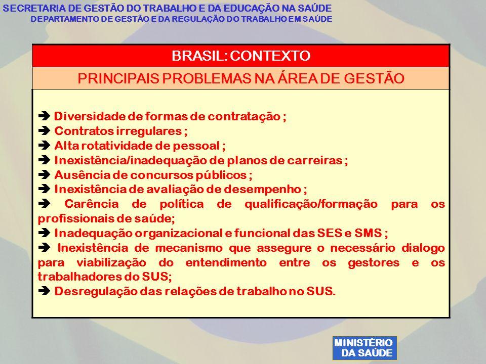MINISTÉRIO DA SAÚDE SECRETARIA DE GESTÃO DO TRABALHO E DA EDUCAÇÃO NA SAÚDE DEPARTAMENTO DE GESTÃO E DA REGULAÇÃO DO TRABALHO EM SAÚDE BRASIL: CONTEXTO PRINCIPAIS PROBLEMAS NA ÁREA DE GESTÃO Diversidade de formas de contratação ; Contratos irregulares ; Alta rotatividade de pessoal ; Inexistência/inadequação de planos de carreiras ; Ausência de concursos públicos ; Inexistência de avaliação de desempenho ; Carência de política de qualificação/formação para os profissionais de saúde; Inadequação organizacional e funcional das SES e SMS ; Inexistência de mecanismo que assegure o necessário dialogo para viabilização do entendimento entre os gestores e os trabalhadores do SUS; Desregulação das relações de trabalho no SUS.