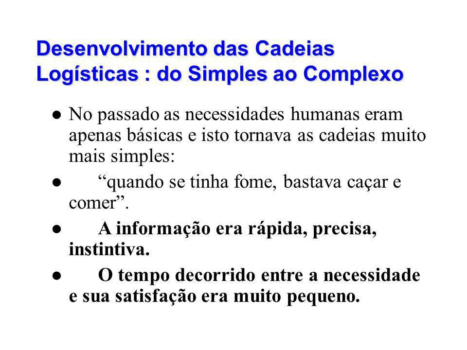 Desenvolvimento das Cadeias Logísticas : do Simples ao Complexo No passado as necessidades humanas eram apenas básicas e isto tornava as cadeias muito