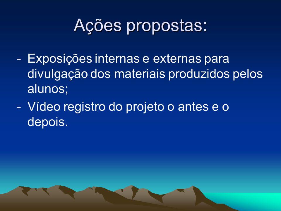 Ações propostas: -Exposições internas e externas para divulgação dos materiais produzidos pelos alunos; -Vídeo registro do projeto o antes e o depois.