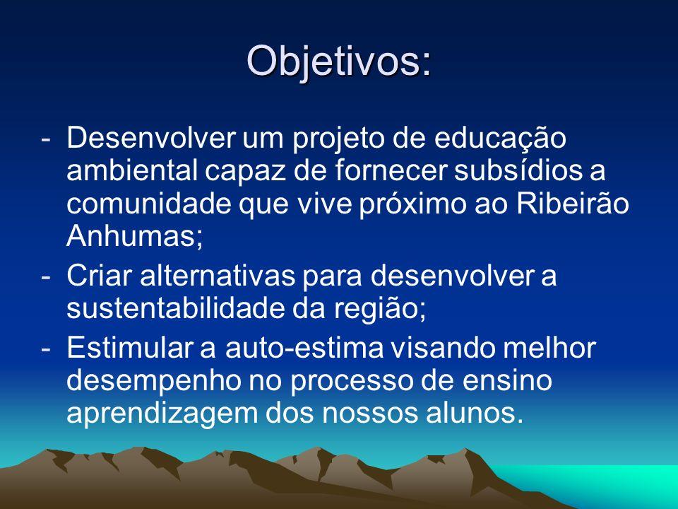Objetivos: -Desenvolver um projeto de educação ambiental capaz de fornecer subsídios a comunidade que vive próximo ao Ribeirão Anhumas; -Criar alterna