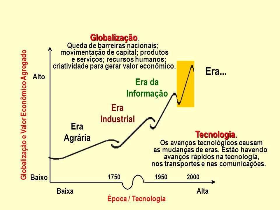 AUTOMAÇÃO E O IMPACTO PARA A SOCIEDADE Necessária para o desenvolvimento científico e tecnológico forma primordial de beneficiar o homem naquelas ativ